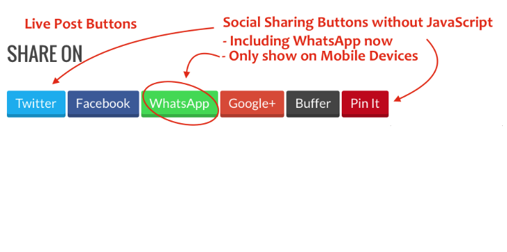 Cum sa adaugi butoane de social sharing in WordPress manual