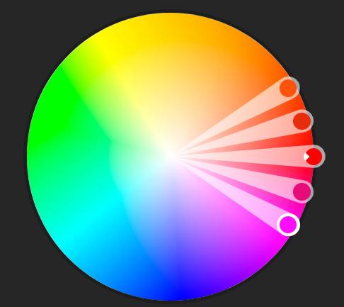 Unelte online pentru a alege culorile potrivite pentru un website